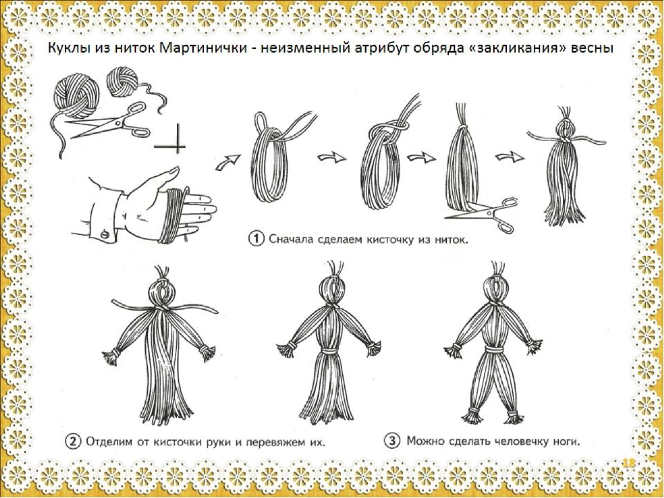 Сделать куклу своими руками пошаговая инструкция