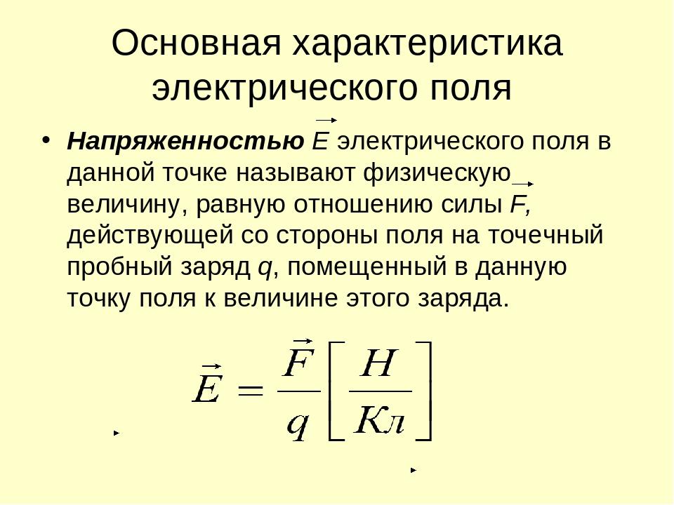 Потенциал физика картинки