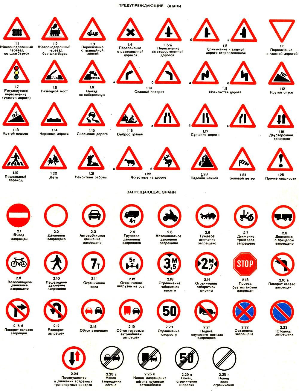 Знаки дорожного движения фото с описанием