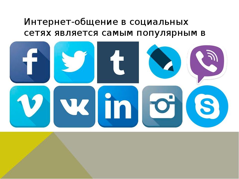 Список Всех Социальных Сетей Для Знакомств