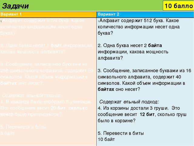Контрольная работа по теме Человек и информация класс Задачи 10 баллов Вариант 1 Вариант 2 Алфавитсодержит1024букв Какое количеств
