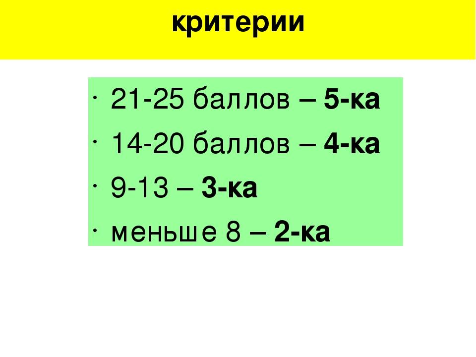 Контрольная работа по теме Человек и информация класс Контрольная работа №1 Человек и информация № слайда 2 критерии 21 25 баллов 5 ка 14 20 баллов 4
