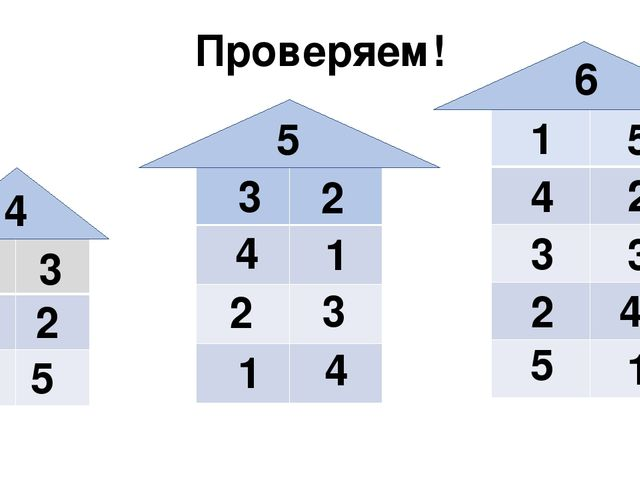 Проверяем! 4 1 2 3 5 3 1 2 4 6 5 4 3 2 1 5 3 2 2 2 5 4 3 3 1 4 1