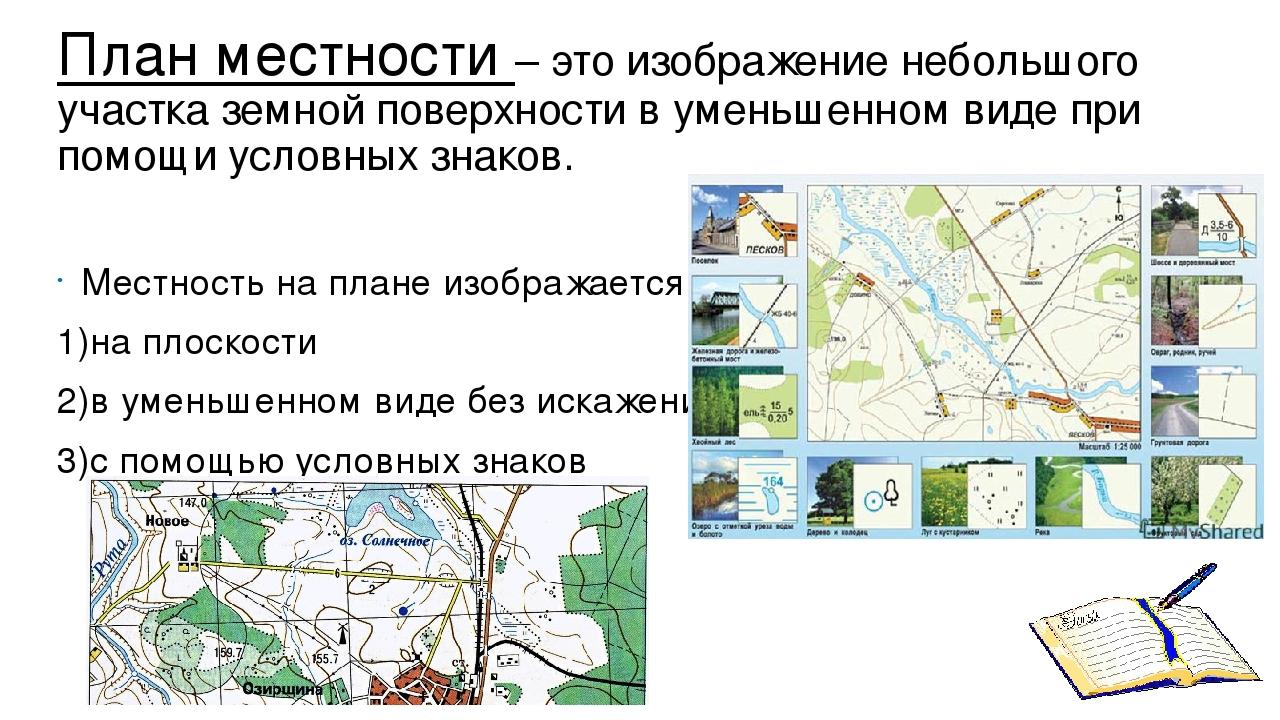 картинки на тему план и карта фестоны актуальные цвета