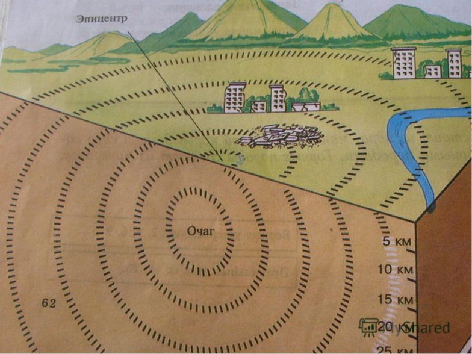 рисунок землетрясение география может проводиться при