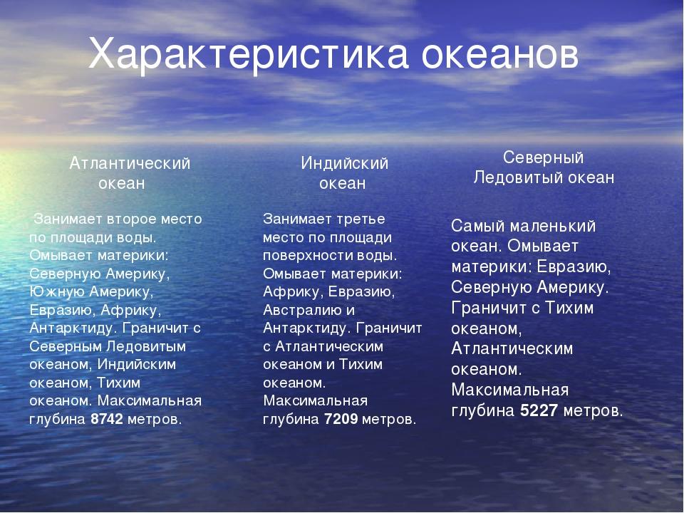 Кредитный калькулятор форте банка казахстан в тенге