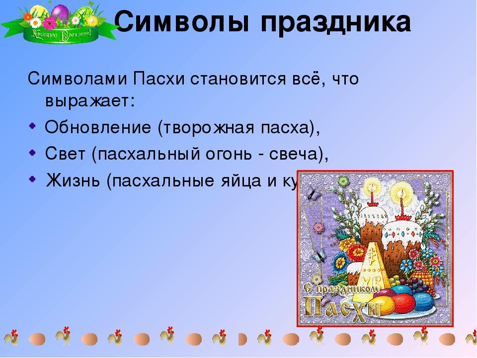 Картинки символы для пасхи