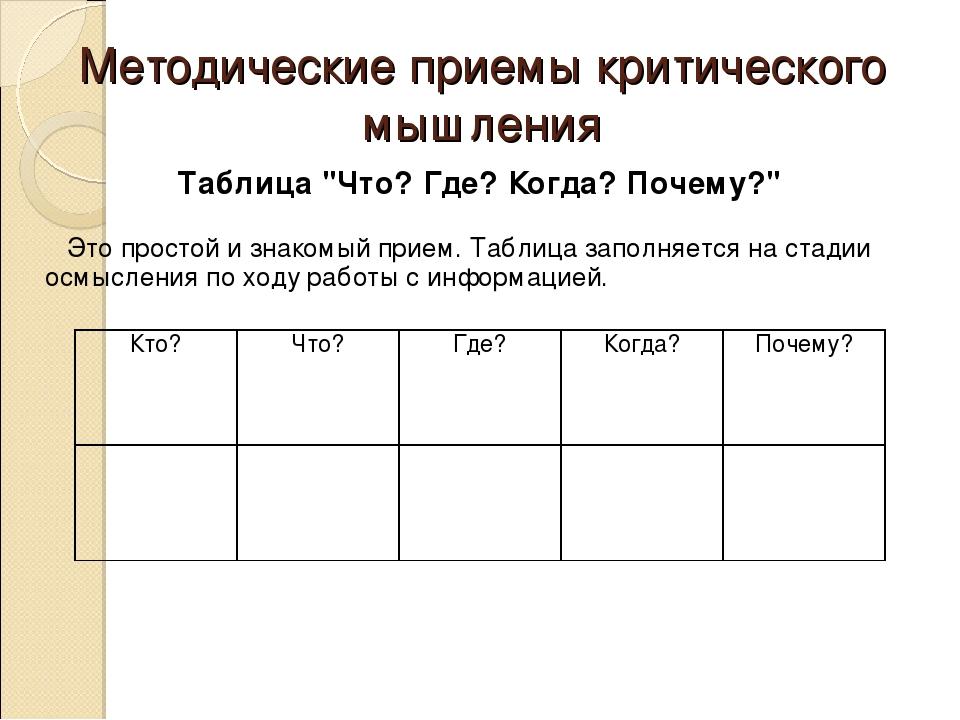 """Методические приемы критического мышления Таблица """"Что? Где? Когда? Почему?""""..."""