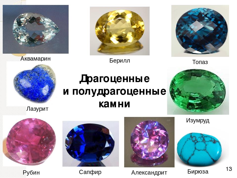 драгоценные камни список с картинками ухо