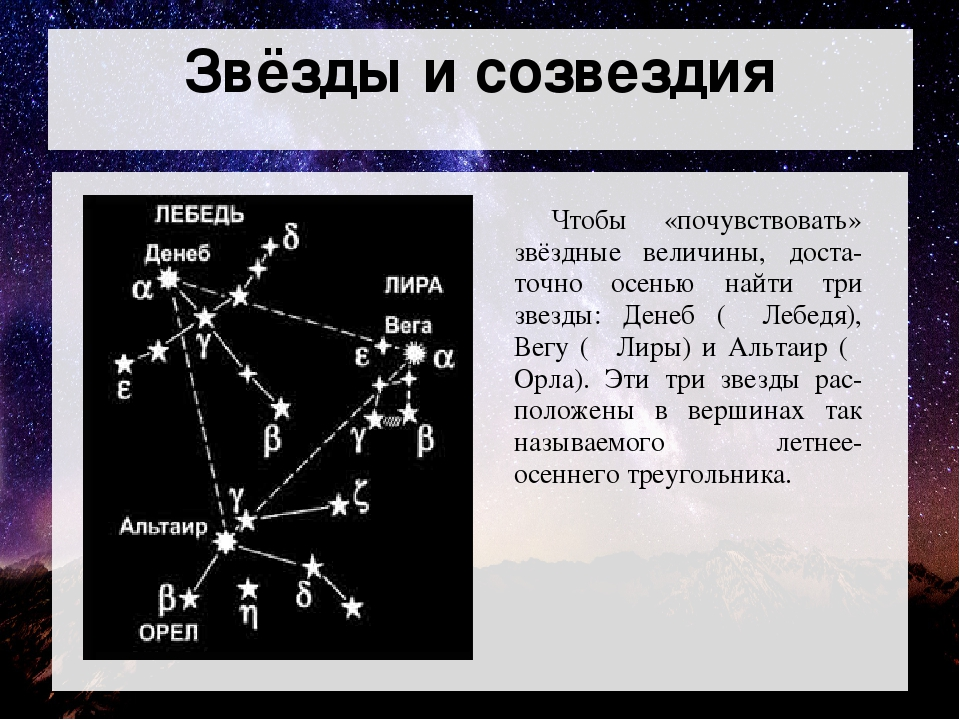 название звезд с картинками пределами
