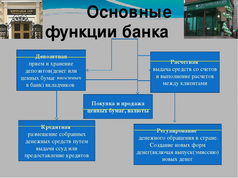 для картинки на функции банков действительности если увлечены