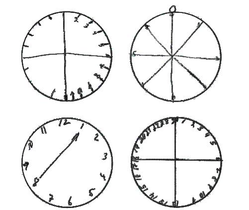 Как сделать круг в нём цифра 212
