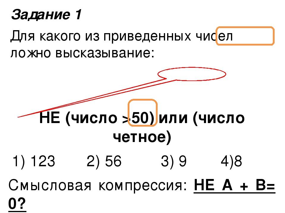 Для какого из приведенных чисел ложно высказывание: НЕ (число >50) или (число...