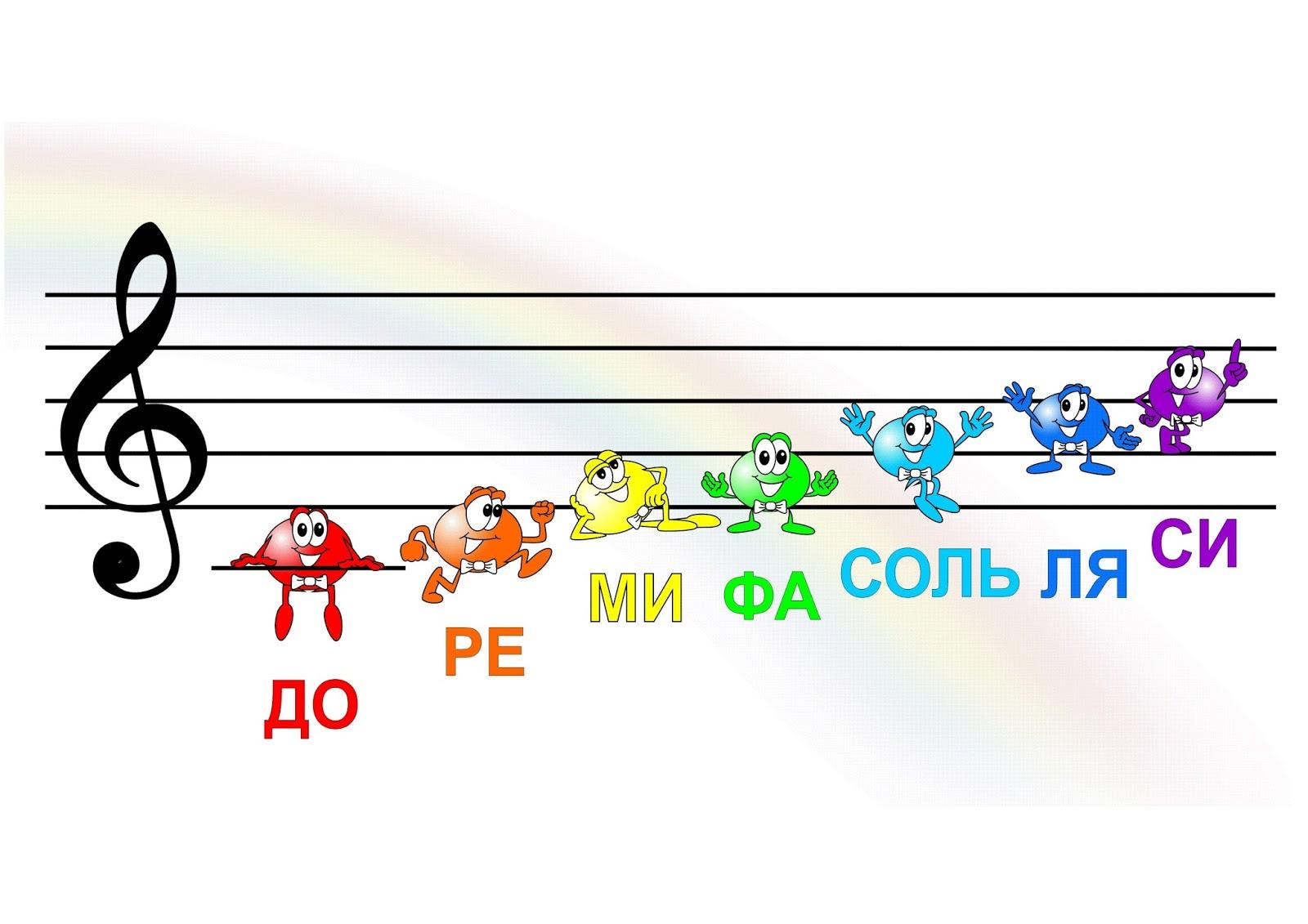 Семь цветов у радуги ноты для
