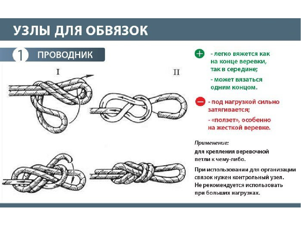 types of knot