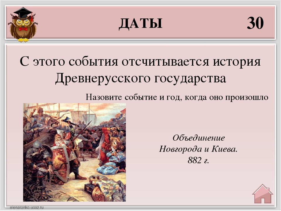 основные даты истории россии образование древнерусского государства новостроек Москвы