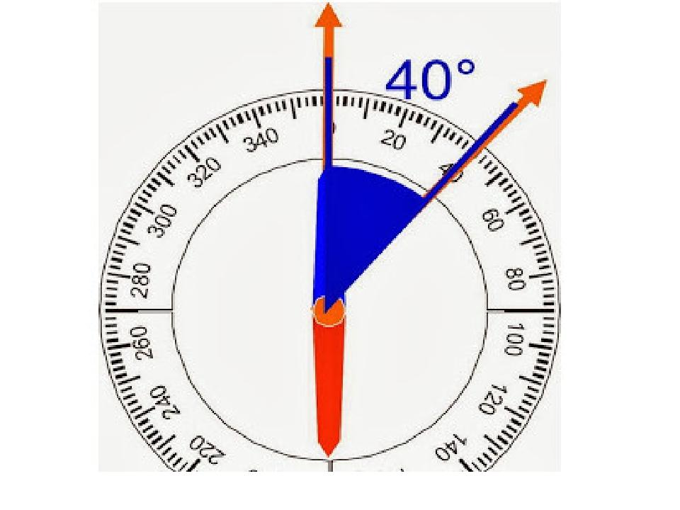 снять азимут картинка градусы разогретую