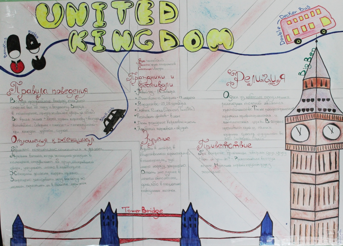 Школьный постер по английскому
