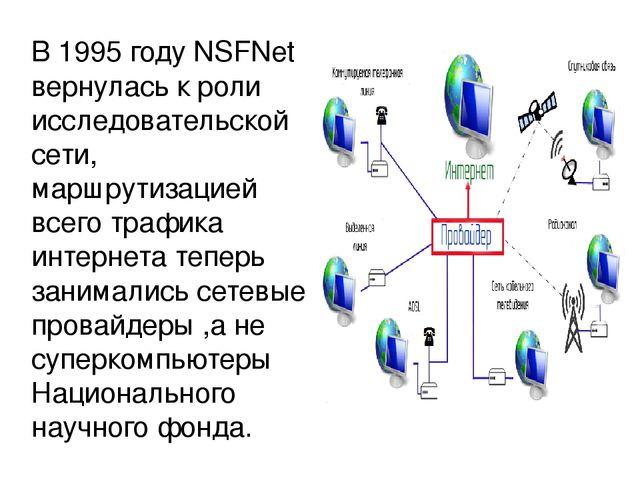 В 1995 году NSFNet вернулась к роли исследовательской сети, маршрутизацией вс...