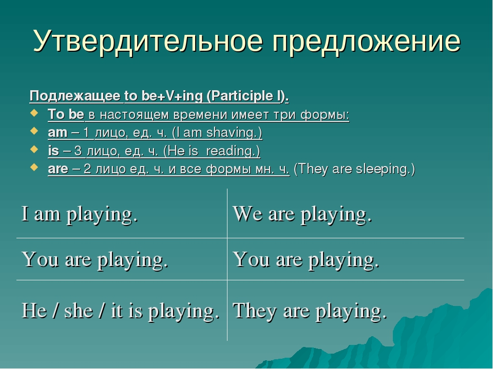Утвердительное предложение Подлежащее to be+V+ing (Participle I). To be в нас...
