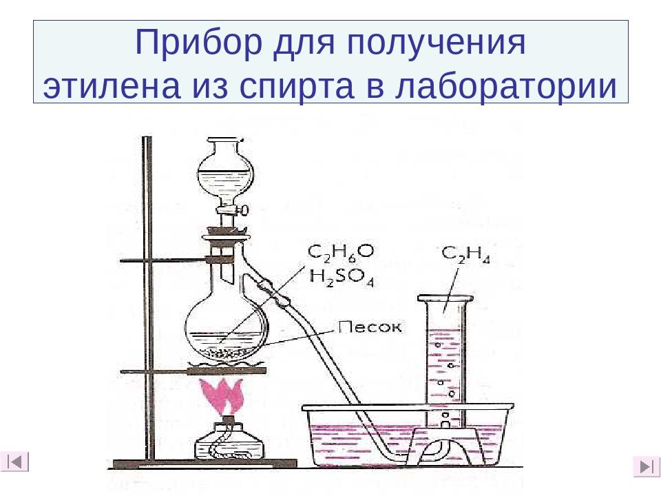 произведенное волокон получение этилена в лаборатории из полиэтилена термобелье WARM WOOL