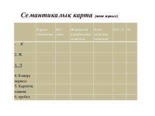 Семантикалық карта (жеке жұмыс)   Курсив сызылымы  Бос орын  Жартылай қар