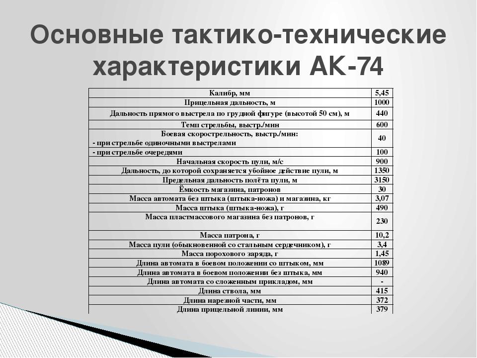 ТТХ АК 74 СКАЧАТЬ БЕСПЛАТНО