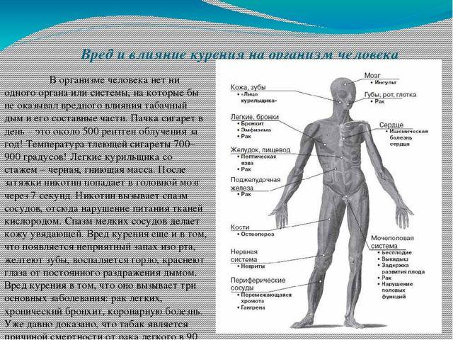 что Вред курения на организм человека кратко была