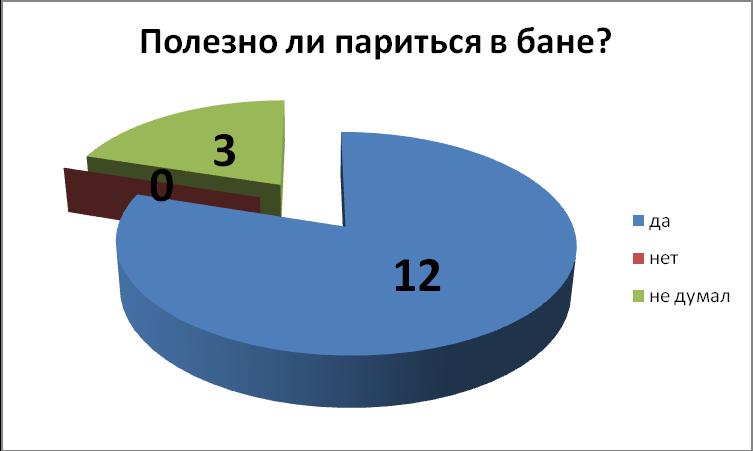 Доклад про пользу русской бани 8804
