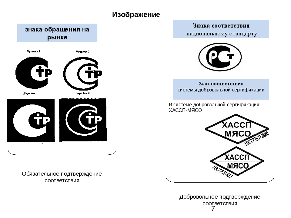 Правила маркировки знаком соответствия