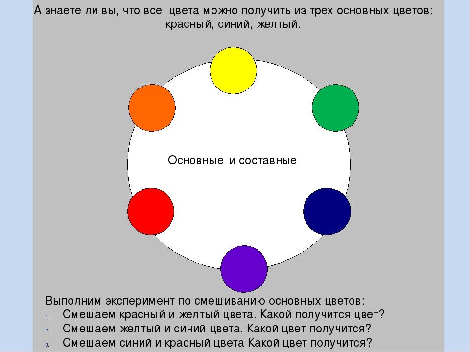 Основные и составные Выполним эксперимент по смешиванию основных цветов: Сме...