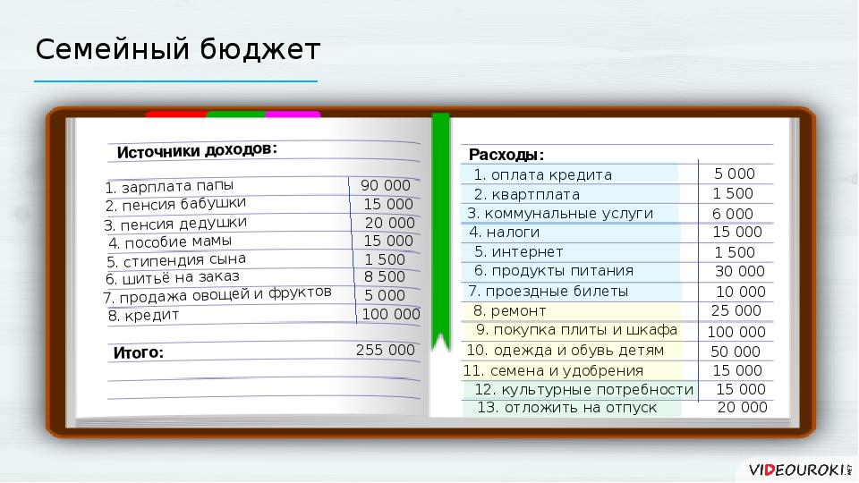 Картинки семейного бюджета на месяц