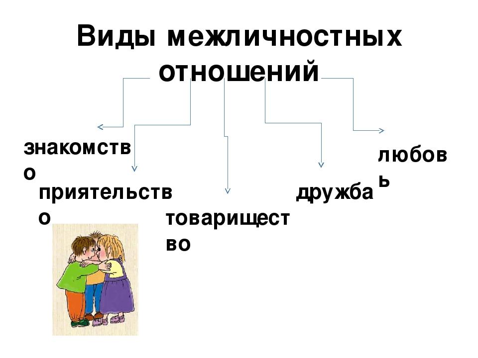 От знакомства отличается дружба чем