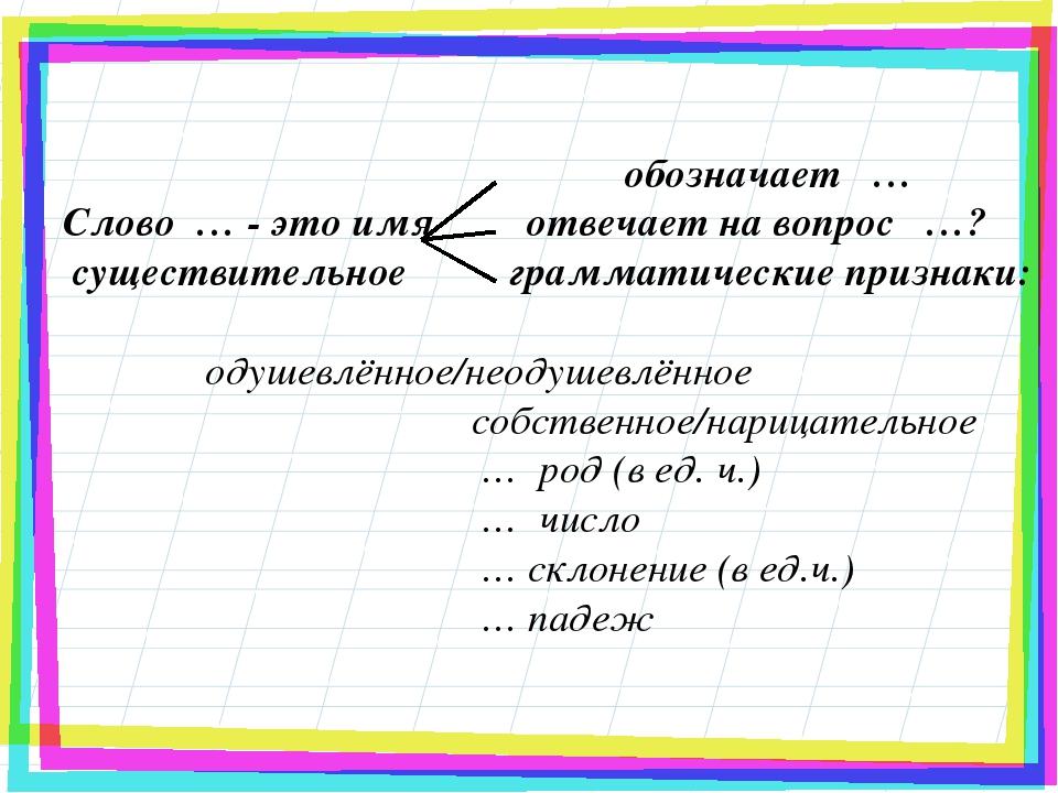 обозначает … Слово … - это имя отвечает на вопрос …? существительное граммат...