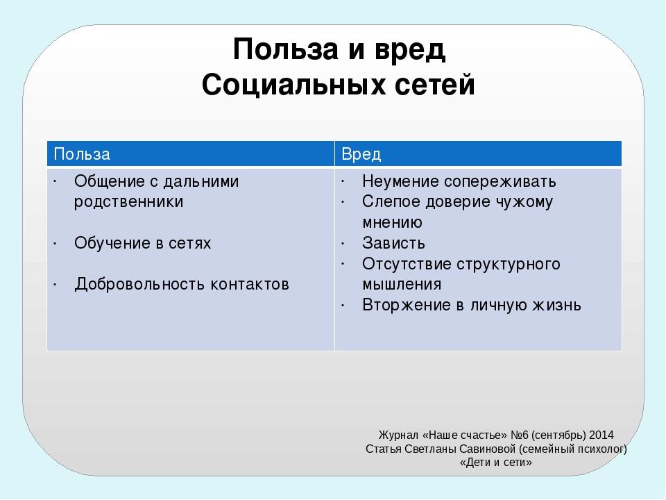 Журнал «Наше счастье» №6 (сентябрь) 2014 Статья Светланы Савиновой (семейный...