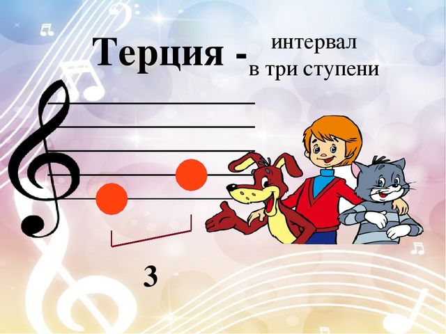https://ds04.infourok.ru/uploads/ex/04c8/001624d7-d3a392ad/640/img10.jpg