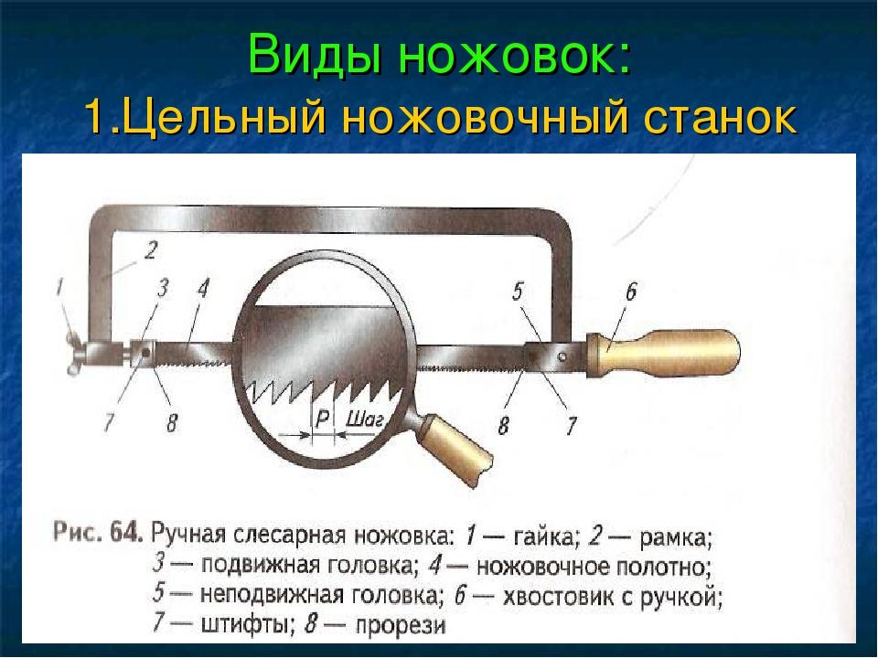 Виды ножовок: 1.Цельный ножовочный станок