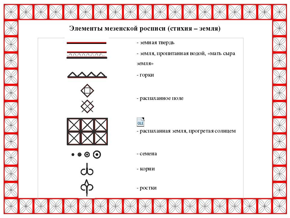 img5 - Мезенская роспись