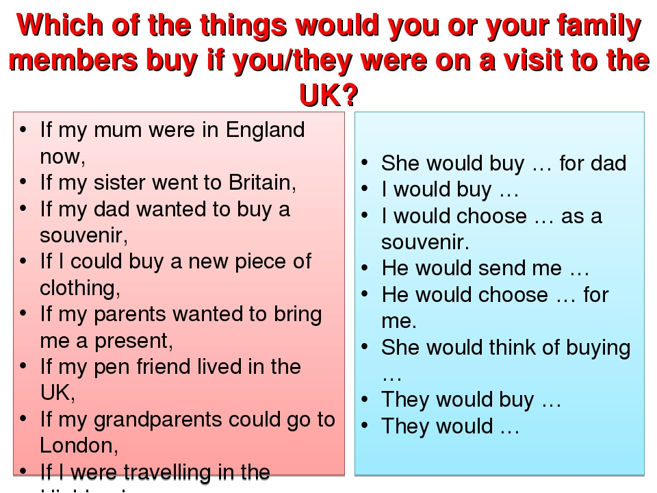 Which of the things would you or your family members buy if you/they were on...