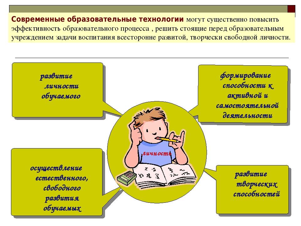 Отчёт об использовании современных образовательных
