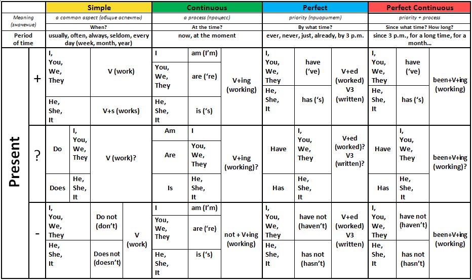 Джин: классификация, польза, вред, рецепты | Food and Health