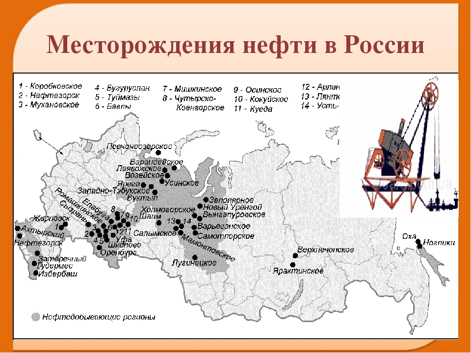 Нефть в россии где добывают