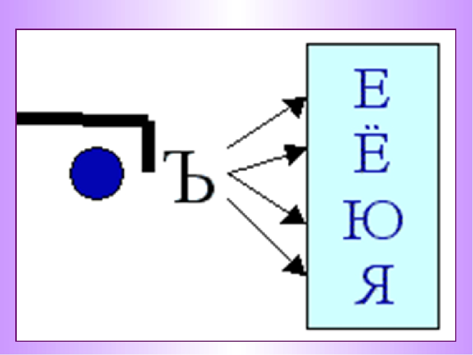 10 помогите знаком написать ъ предложений с