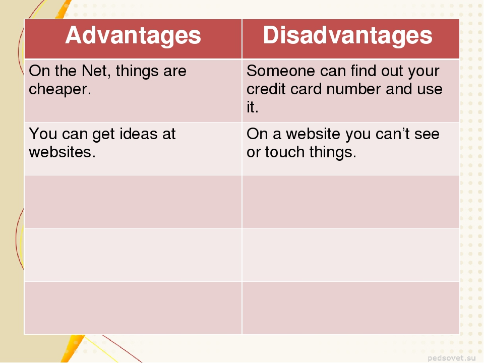the advantages and disadvantages of email english language essay Disadvantages: on the other hand, science and technology has also many disadvantages all in all we already know the advantages and disadvantages of science and technology lt's up to us people how to make good use of it for us not to be affected by its disadvantages english-language films.