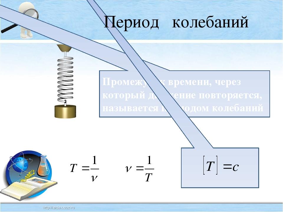 Промежуток времени, через который движение повторяется, называется периодом к...