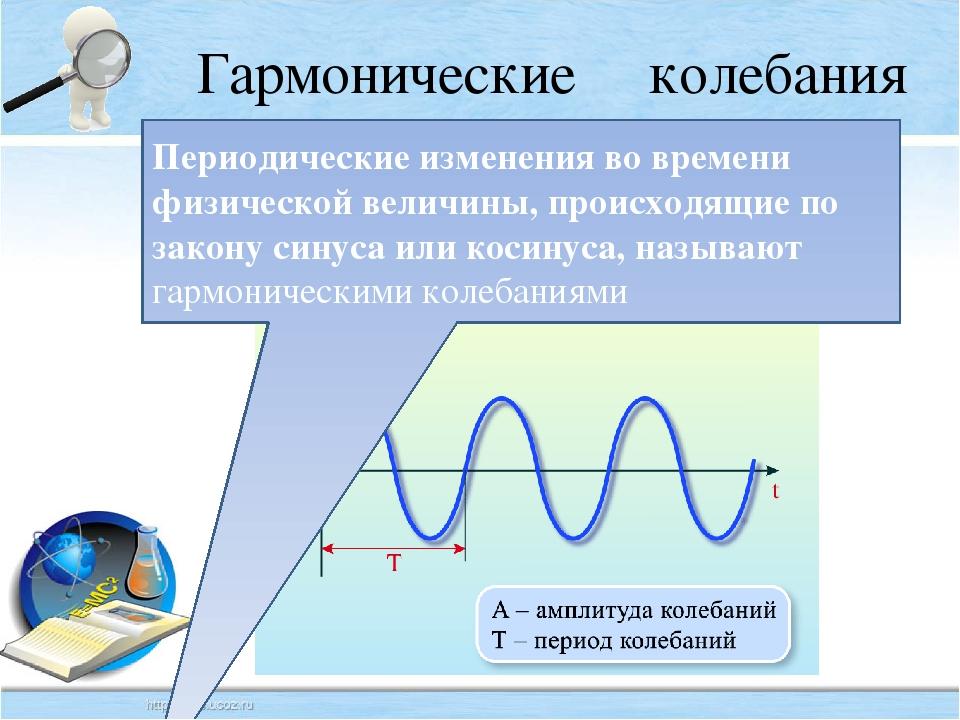 Периодические изменения во времени физической величины, происходящие по закон...