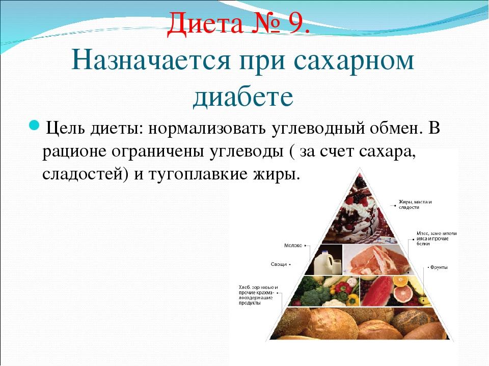 Диета при сахарном диабете с сахаром 14