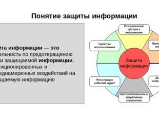 Понятие защиты информации Защита информации — это деятельность по предотвраще