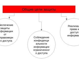 Общие цели защиты Обеспечение защиты информации от неправомерного доступа Со