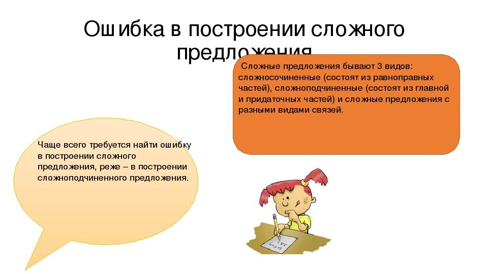 Ошибка в построении сложного предложения Сложные предложения бывают 3 видов:...